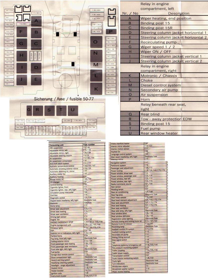 Fuses Hi Res on 1991 Mercedes Benz 560sel Fuse Box Diagram
